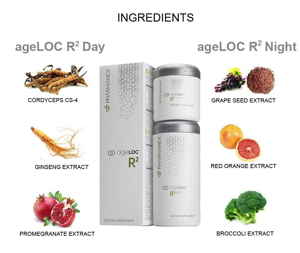 ageLOC R² – energia, dobrý spánok