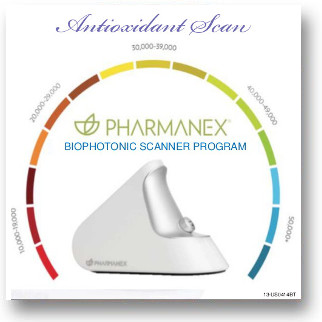 Imunita, Biofotonický skener