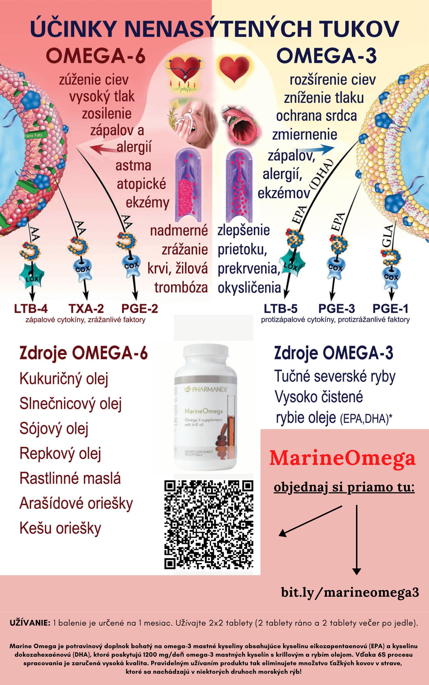 Nenasýtené tuky a ich účinky - omega-3, omega-6